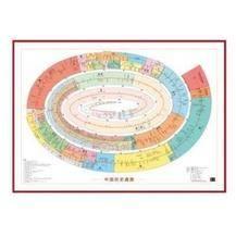 中国历史通图 卷筒版